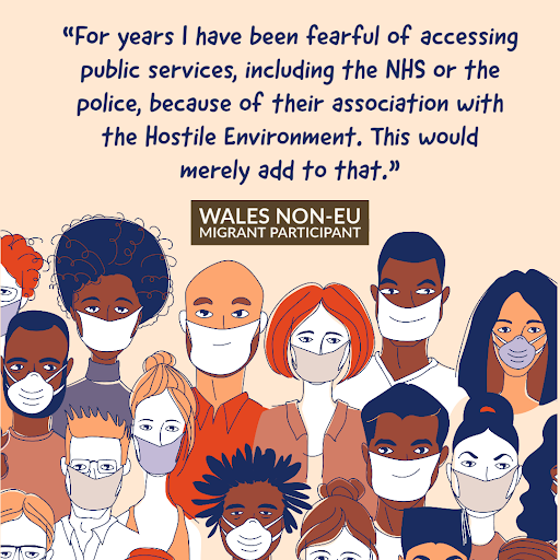 "A graphic of people from different races looking at the viewer wearing face masks. Blue text above their heads on a beige background reads: '""For years I have been fearful of accessing public services, including the NHS or the police, because of their association with the Hostile Environment. This would merely add to that."" - WALES NON-EU MIGRANT PARTICIPATION.'"