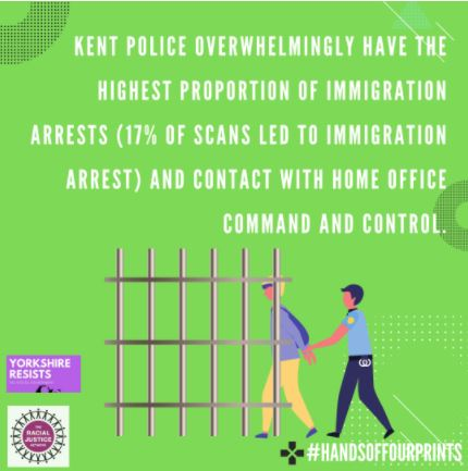 Text on a lime green background reads: Kent police overwhelmingly have the highest proportion of immigration arrests (17% of scans led to immigration arrest) and contact with Home Office Command and Control. A graphic of someone being put behind bars by police is at the bottom, with the hashtag #HandsOffOurPrints. RJN and Yorkshire Resists logos are in the bottom left of the image.